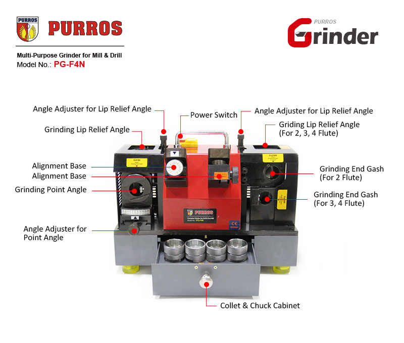 PURROS PG-F4N Complex Grinder of Drill Bit End Mill